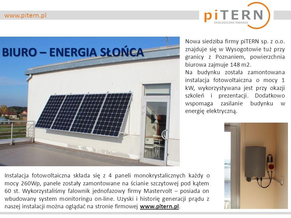 BIURO – ENERGIA SŁOŃCA www.pitern.pl