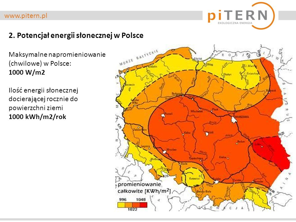 2. Potencjał energii słonecznej w Polsce