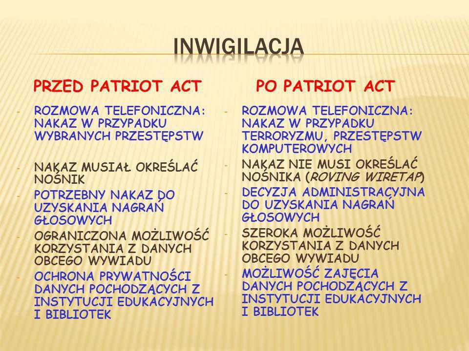 INWIGILACJA PRZED PATRIOT ACT PO PATRIOT ACT