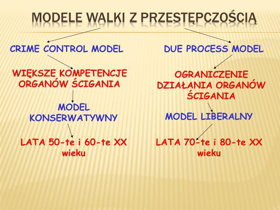 MODELE WALKI Z PRZESTĘPCZOŚCIĄ