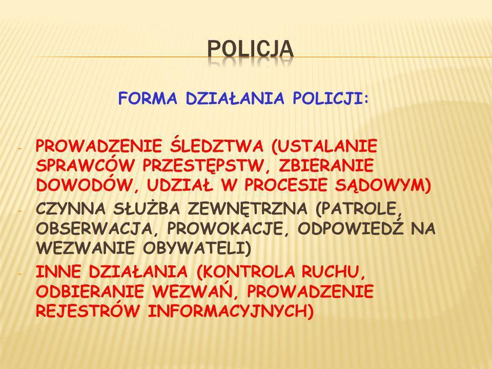FORMA DZIAŁANIA POLICJI: