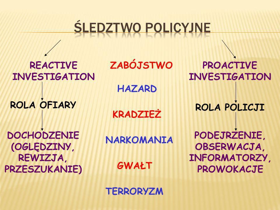 ŚLEDZTWO POLICYJNE REACTIVE INVESTIGATION ZABÓJSTWO