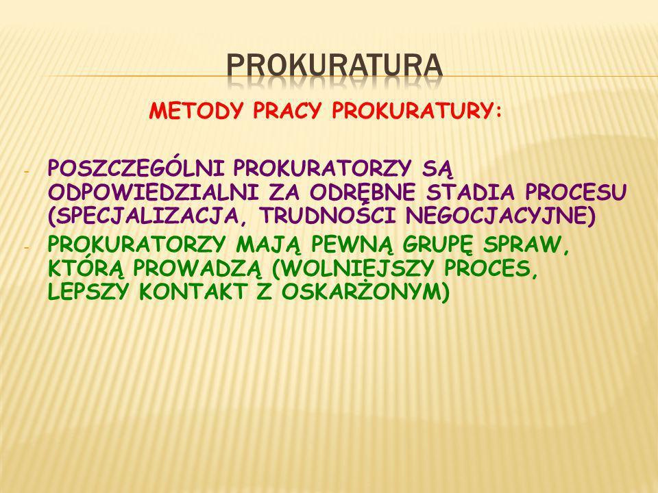 METODY PRACY PROKURATURY: