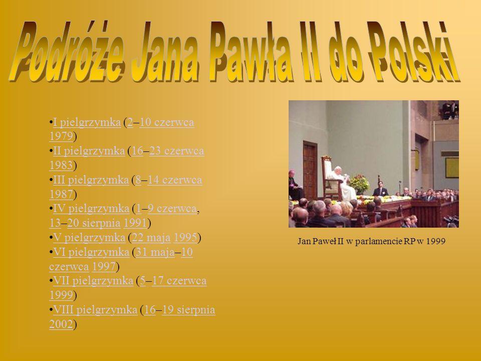 Podróże Jana Pawła II do Polski