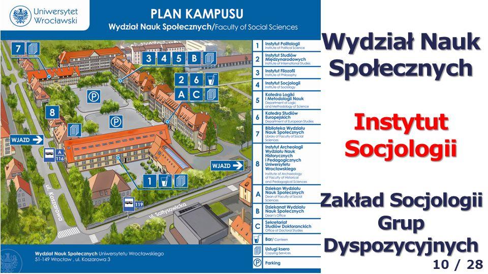 Wydział Nauk Społecznych Zakład Socjologii Grup Dyspozycyjnych