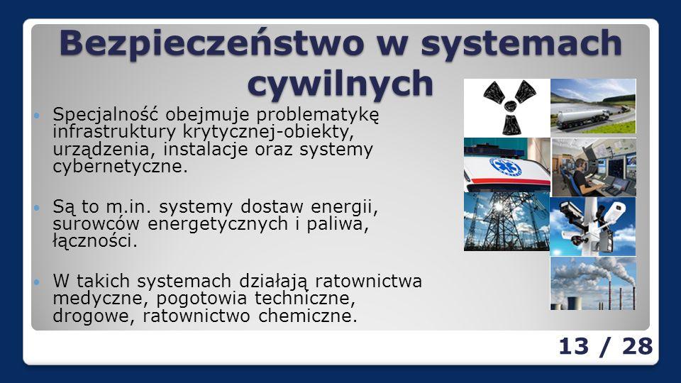Bezpieczeństwo w systemach cywilnych