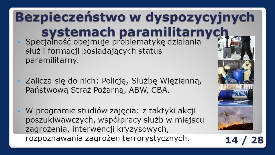 Bezpieczeństwo w dyspozycyjnych systemach paramilitarnych