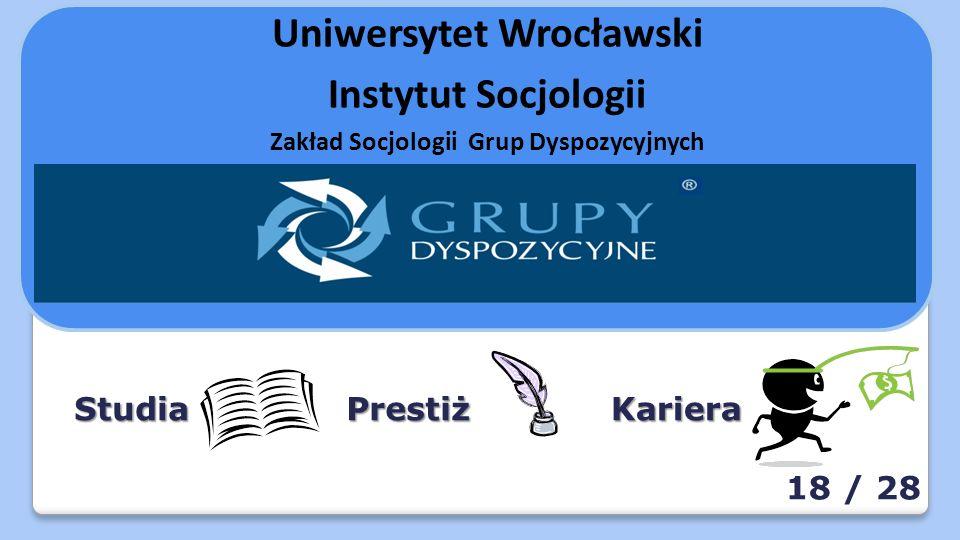 Uniwersytet Wrocławski Zakład Socjologii Grup Dyspozycyjnych