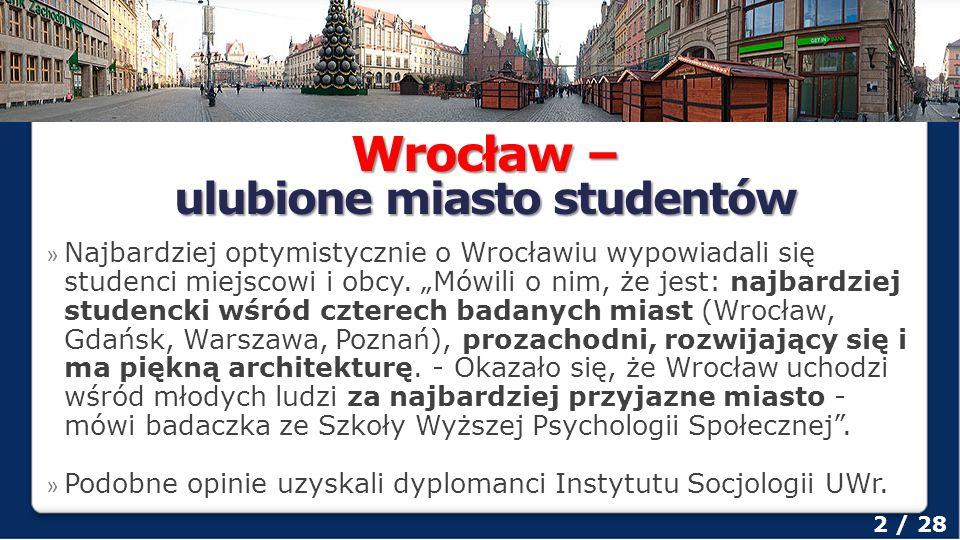 ulubione miasto studentów