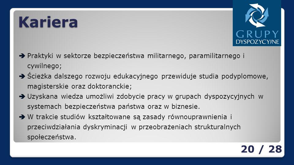 Kariera Praktyki w sektorze bezpieczeństwa militarnego, paramilitarnego i cywilnego;