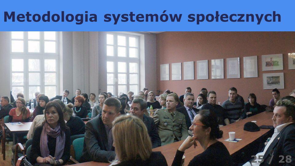 Metodologia systemów społecznych