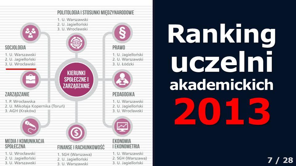 Ranking uczelni akademickich 2013