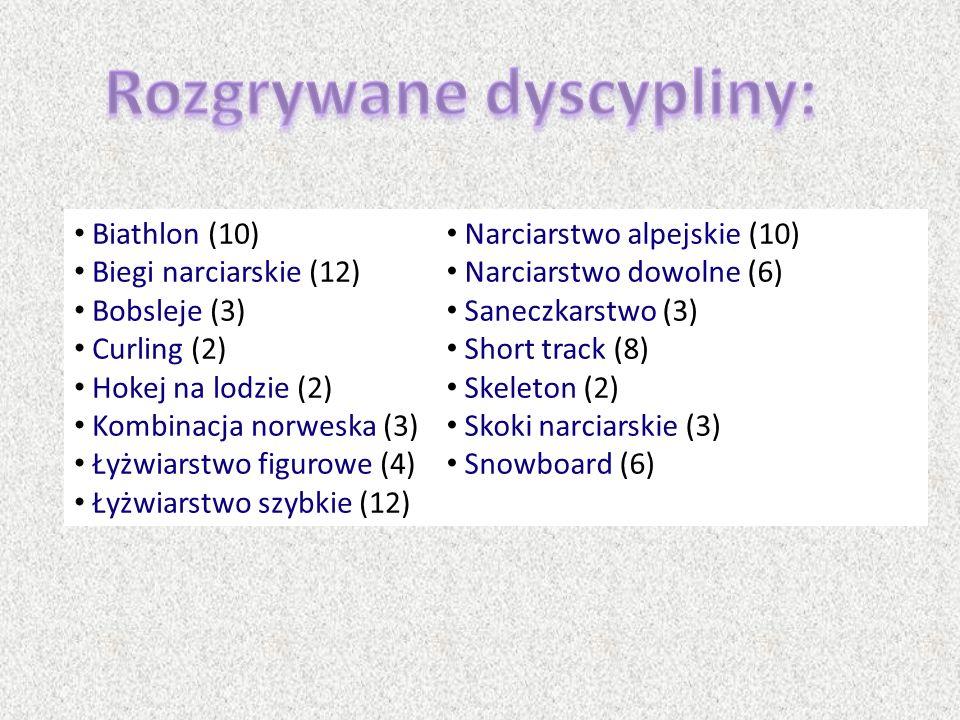 Rozgrywane dyscypliny: