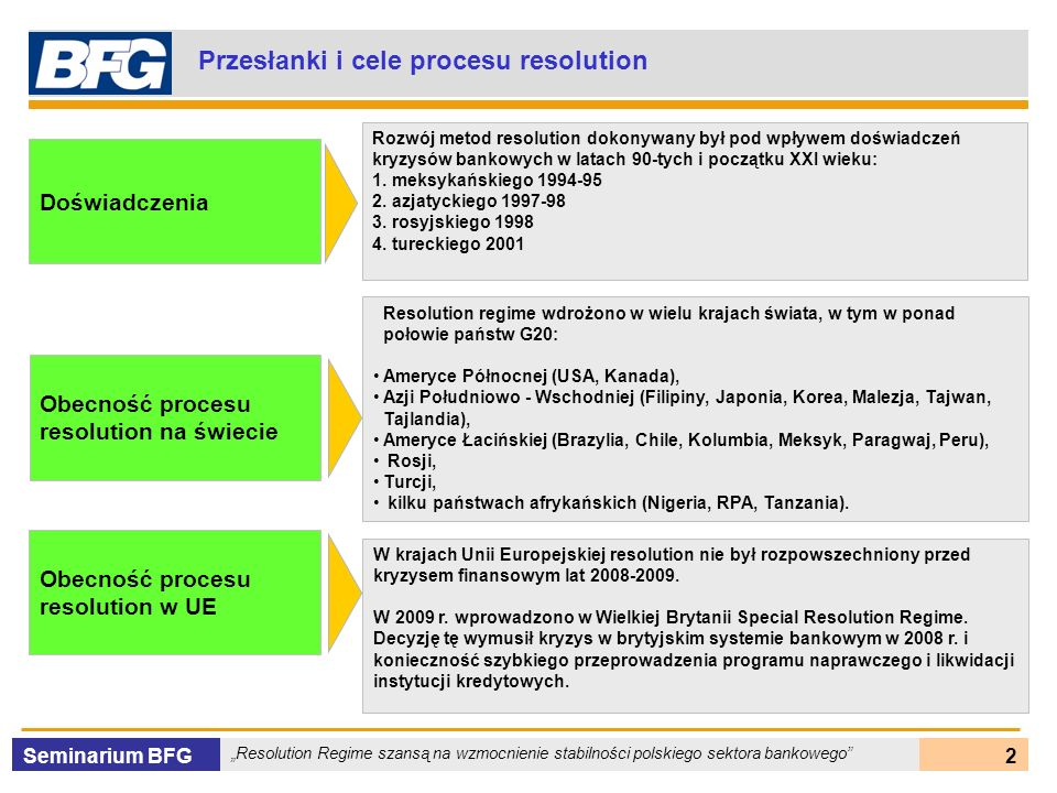 Przesłanki i cele procesu resolution