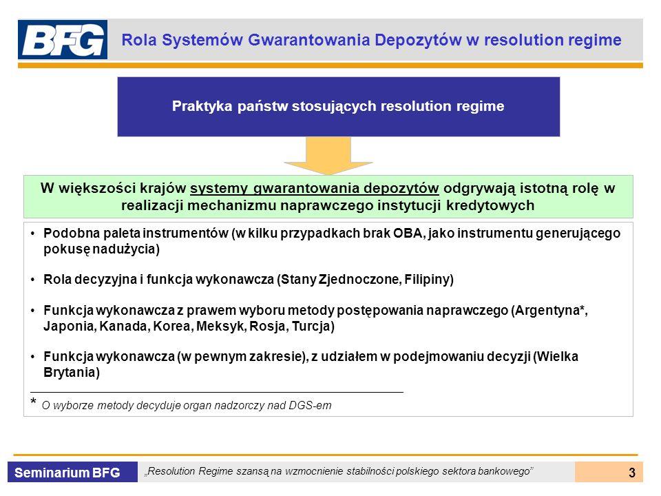 Rola Systemów Gwarantowania Depozytów w resolution regime