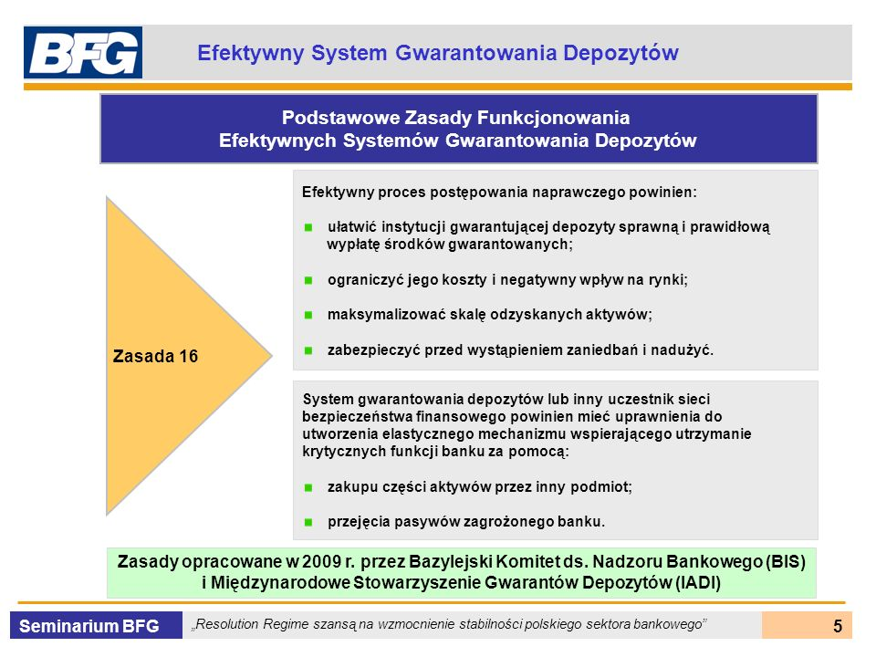Efektywny System Gwarantowania Depozytów