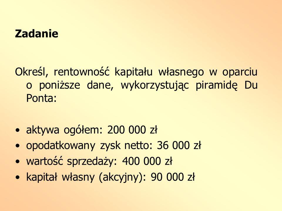 Zadanie Określ, rentowność kapitału własnego w oparciu o poniższe dane, wykorzystując piramidę Du Ponta: