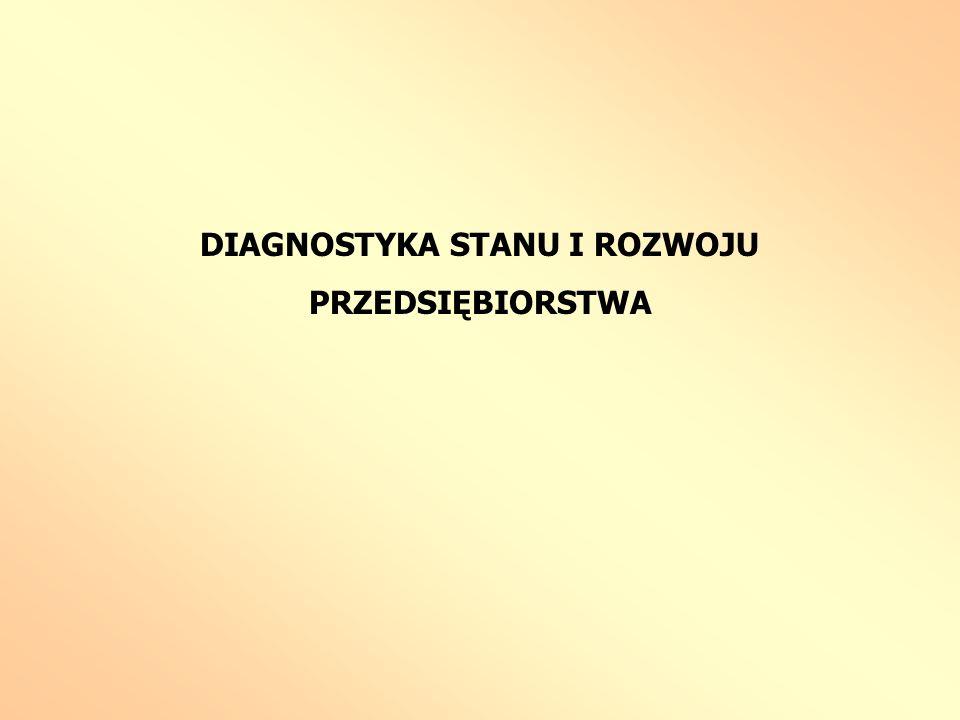 DIAGNOSTYKA STANU I ROZWOJU PRZEDSIĘBIORSTWA