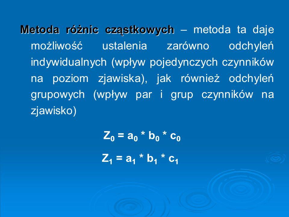 Metoda różnic cząstkowych – metoda ta daje możliwość ustalenia zarówno odchyleń indywidualnych (wpływ pojedynczych czynników na poziom zjawiska), jak również odchyleń grupowych (wpływ par i grup czynników na zjawisko)
