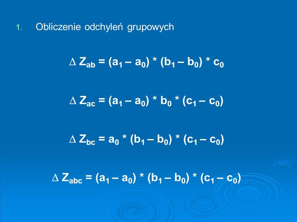  Zabc = (a1 – a0) * (b1 – b0) * (c1 – c0)
