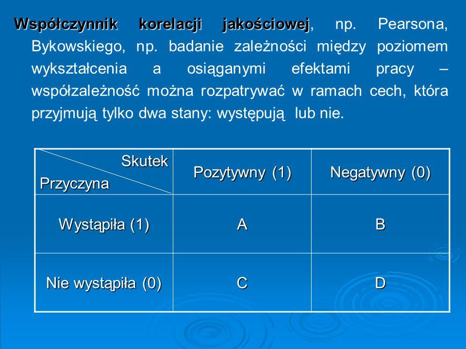 Współczynnik korelacji jakościowej, np. Pearsona, Bykowskiego, np