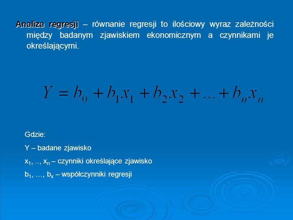Analiza regresji – równanie regresji to ilościowy wyraz zależności między badanym zjawiskiem ekonomicznym a czynnikami je określającymi.