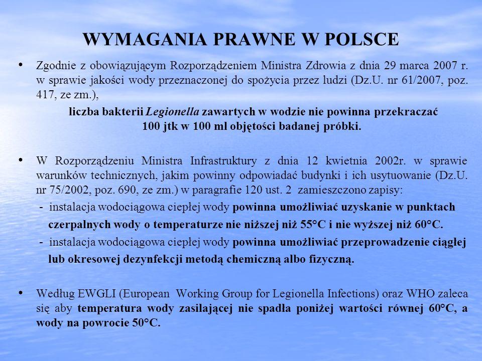 WYMAGANIA PRAWNE W POLSCE