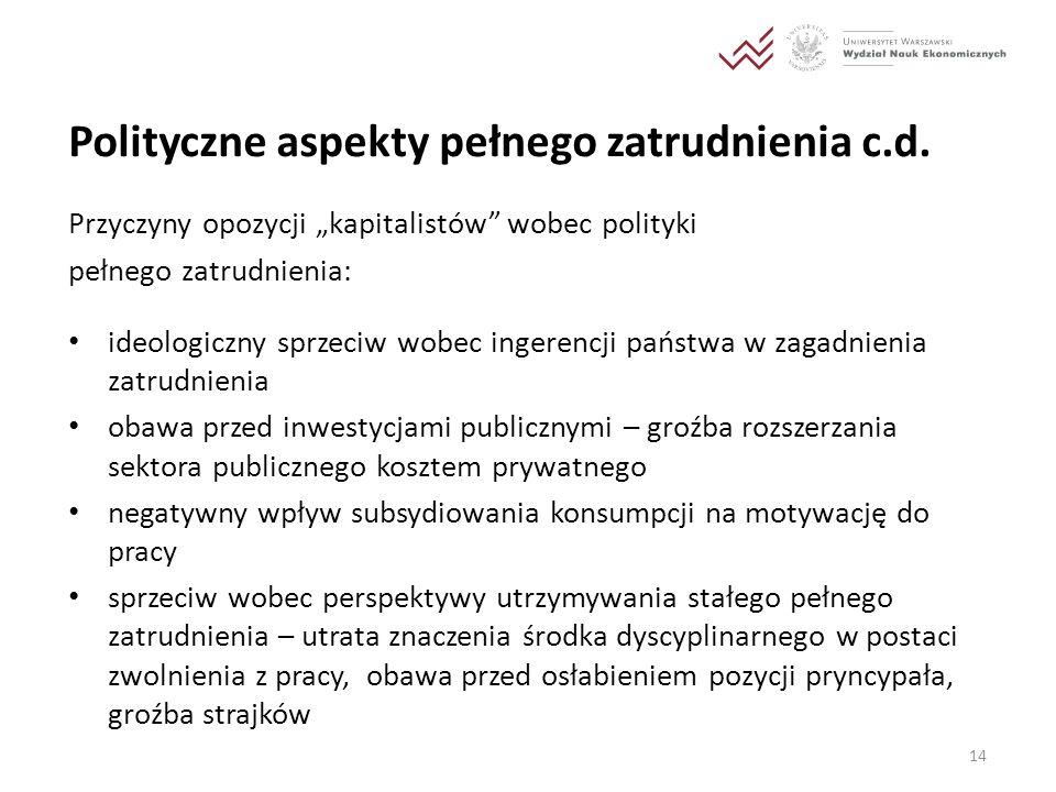 Polityczne aspekty pełnego zatrudnienia c.d.