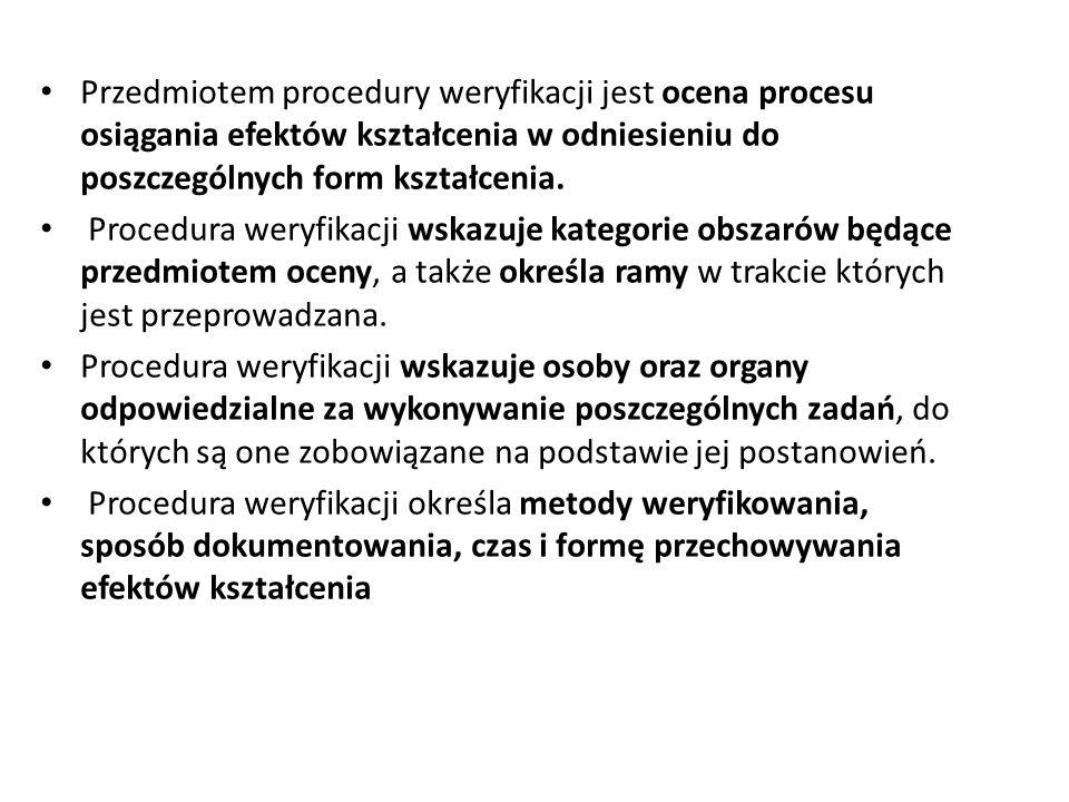 Przedmiotem procedury weryfikacji jest ocena procesu osiągania efektów kształcenia w odniesieniu do poszczególnych form kształcenia.