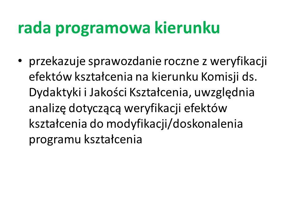 rada programowa kierunku