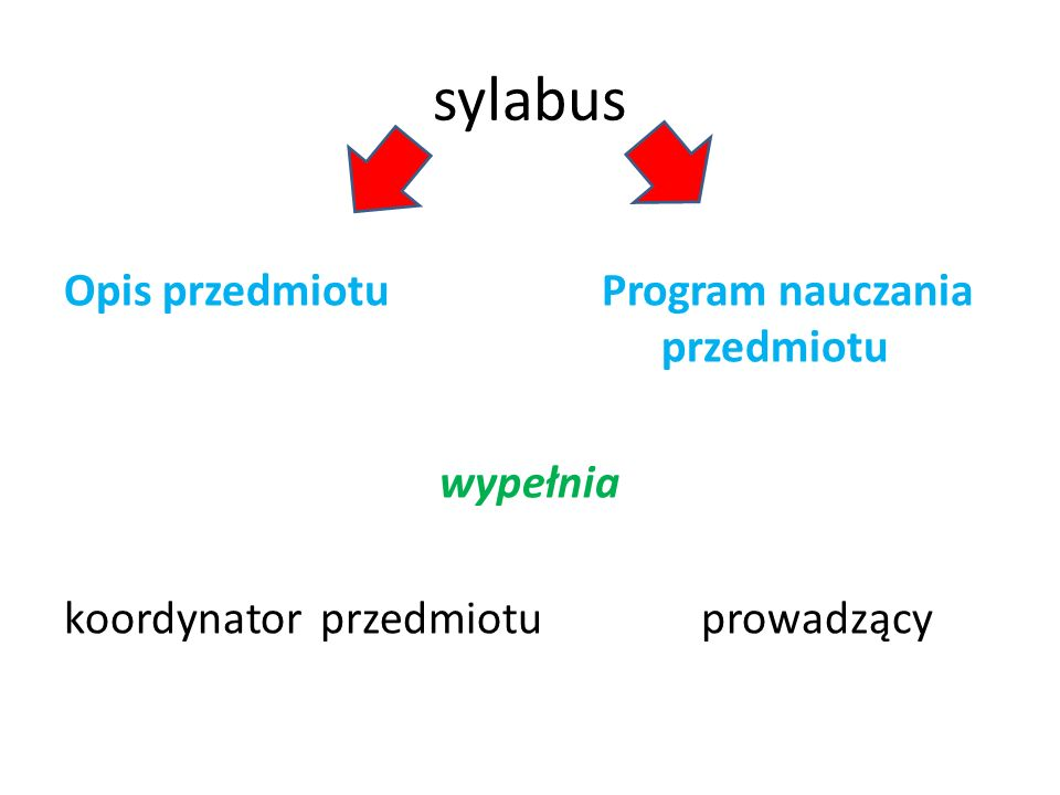 sylabus Opis przedmiotu Program nauczania przedmiotu wypełnia koordynator przedmiotu prowadzący