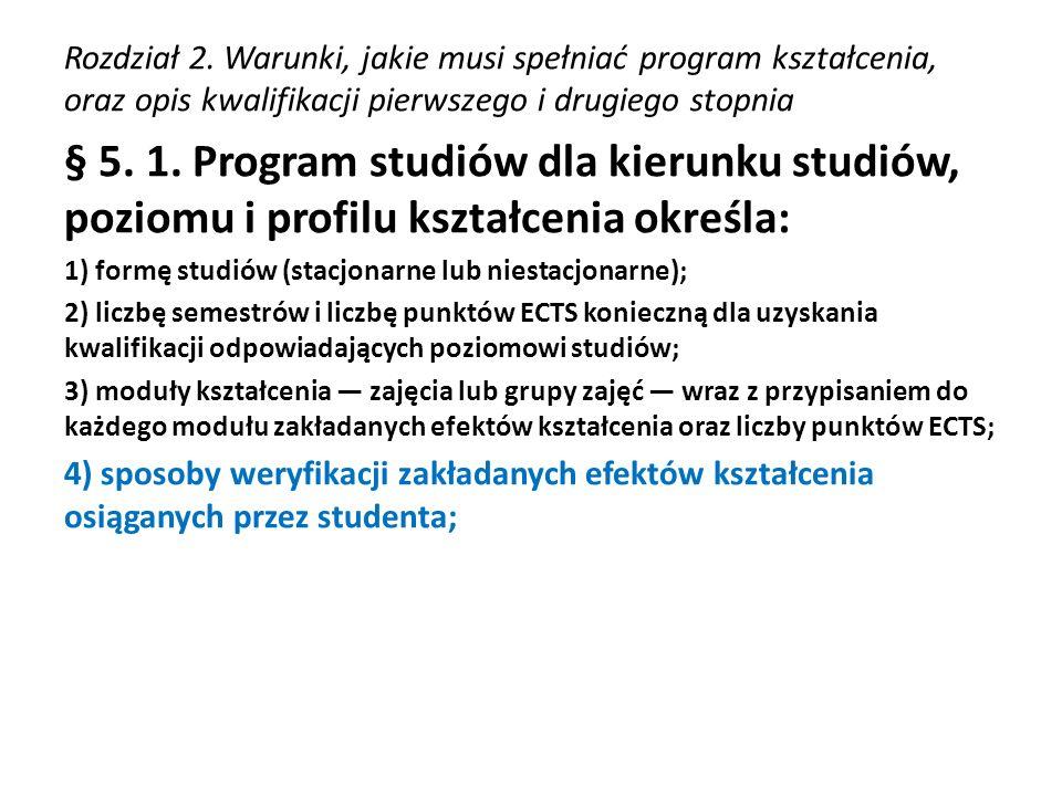 Rozdział 2. Warunki, jakie musi spełniać program kształcenia, oraz opis kwalifikacji pierwszego i drugiego stopnia