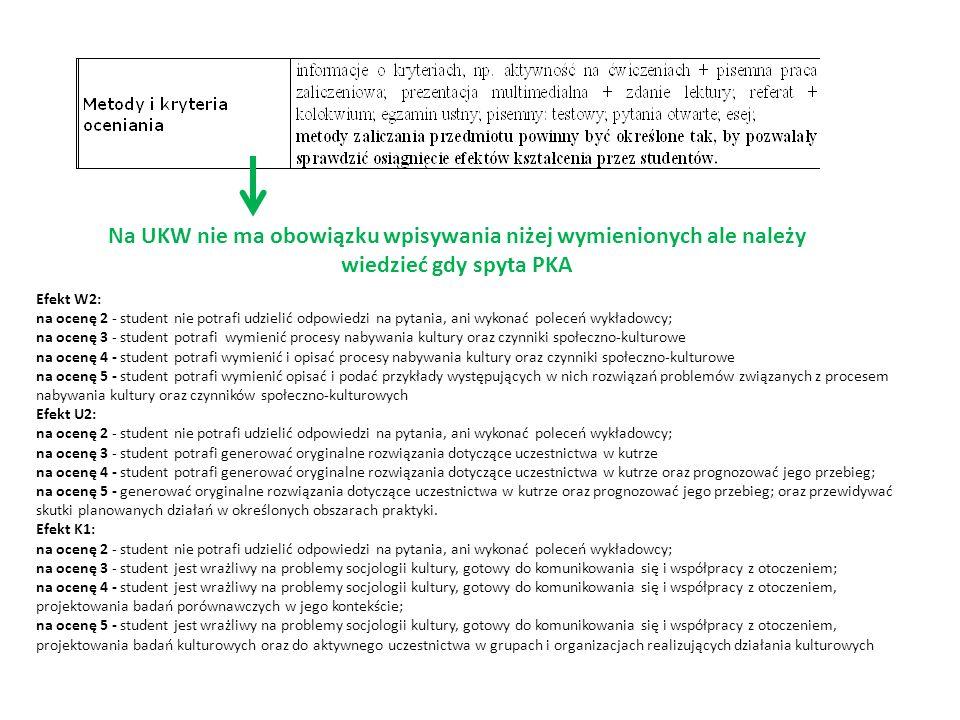 Na UKW nie ma obowiązku wpisywania niżej wymienionych ale należy wiedzieć gdy spyta PKA