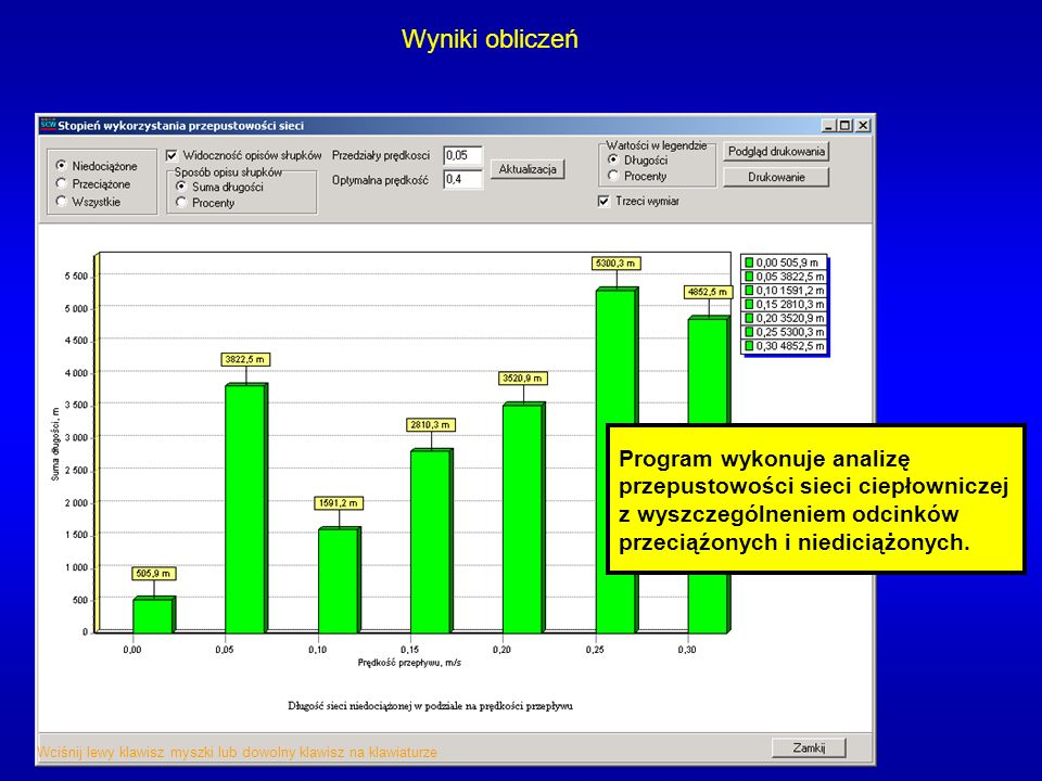 Wyniki obliczeń Program wykonuje analizę przepustowości sieci ciepłowniczej z wyszczególneniem odcinków przeciąźonych i niediciążonych.