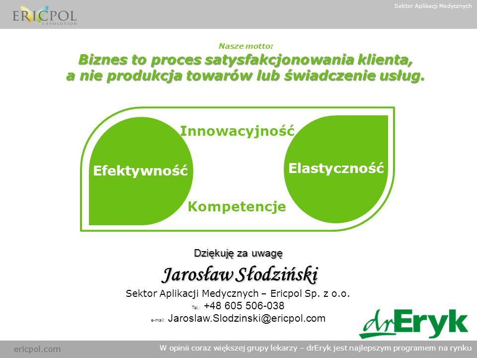 Jarosław Słodziński Biznes to proces satysfakcjonowania klienta,