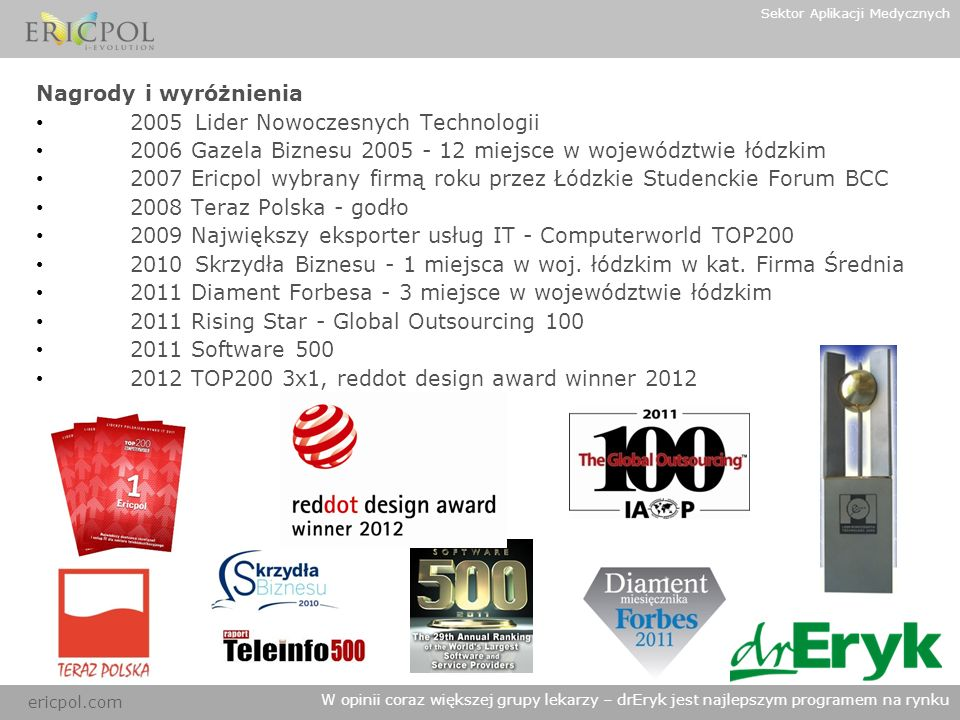 2005 Lider Nowoczesnych Technologii