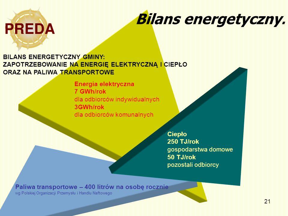 Bilans energetyczny. BILANS ENERGETYCZNY GMINY: