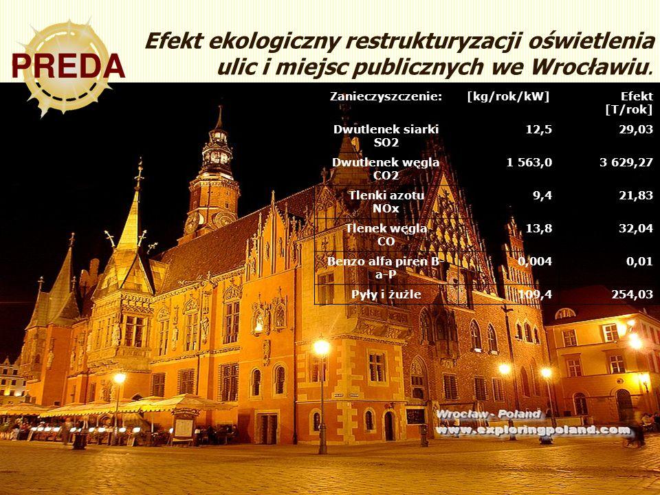 Efekt ekologiczny restrukturyzacji oświetlenia ulic i miejsc publicznych we Wrocławiu.