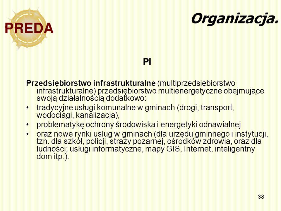 Organizacja. PI.