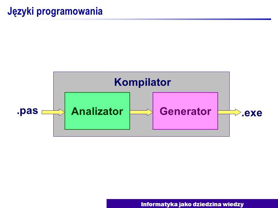 Informatyka jako dziedzina wiedzy