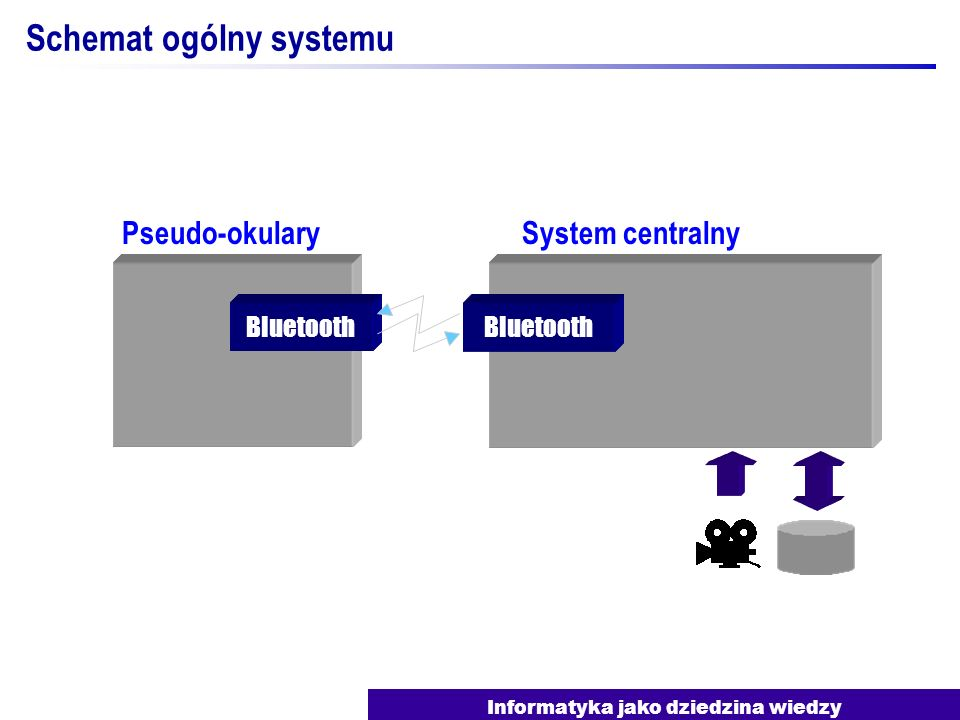Schemat ogólny systemu