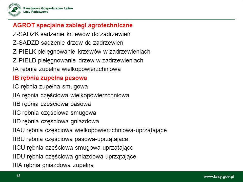 AGROT specjalne zabiegi agrotechniczne Z-SADZK sadzenie krzewów do zadrzewień Z-SADZD sadzenie drzew do zadrzewień Z-PIELK pielęgnowanie krzewów w zadrzewieniach Z-PIELD pielęgnowanie drzew w zadrzewieniach IA rębnia zupełna wielkopowierzchniowa IB rębnia zupełna pasowa IC rębnia zupełna smugowa IIA rębnia częściowa wielkopowierzchniowa IIB rębnia częściowa pasowa IIC rębnia częściowa smugowa IID rębnia częściowa gniazdowa IIAU rębnia częściowa wielkopowierzchniowa-uprzątające IIBU rębnia częściowa pasowa-uprzątające IICU rębnia częściowa smugowa-uprzątające IIDU rębnia częściowa gniazdowa-uprzątające IIIA rębnia gniazdowa zupełna