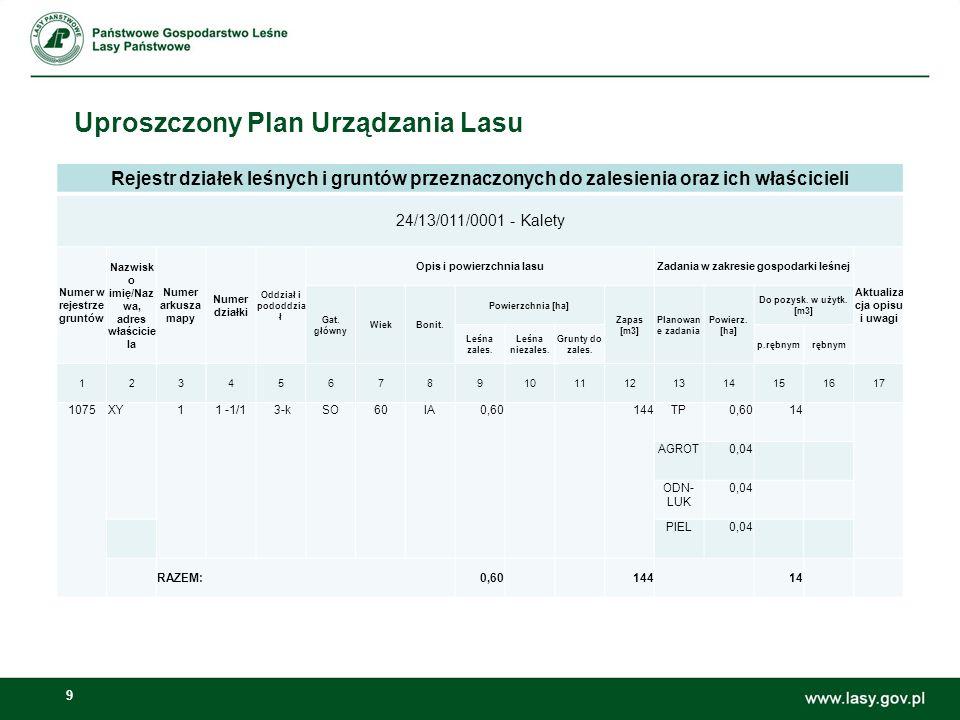Uproszczony Plan Urządzania Lasu