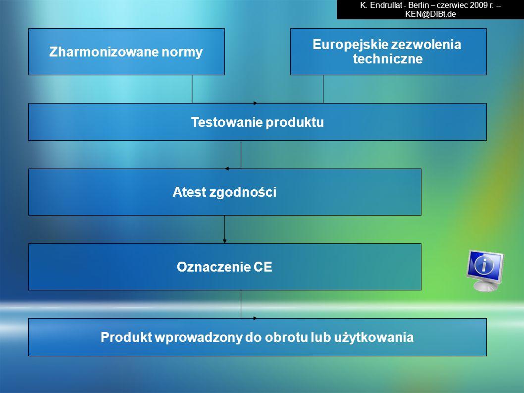 Europejskie zezwolenia Produkt wprowadzony do obrotu lub użytkowania