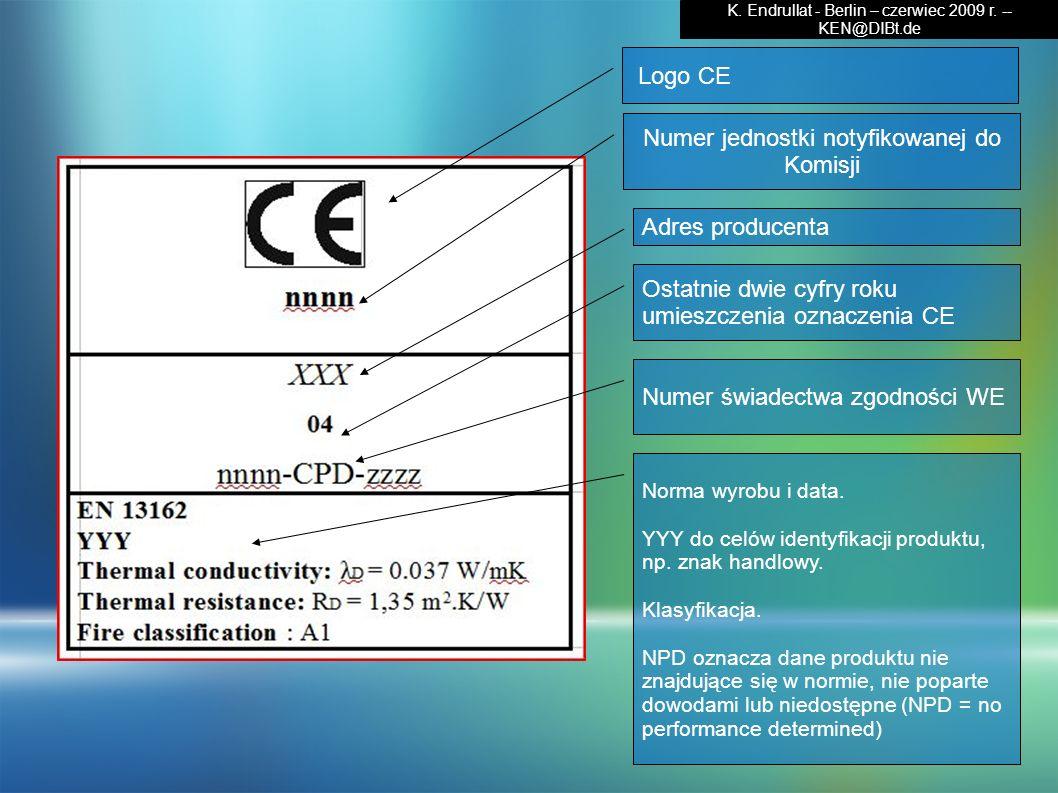 Numer jednostki notyfikowanej do Komisji