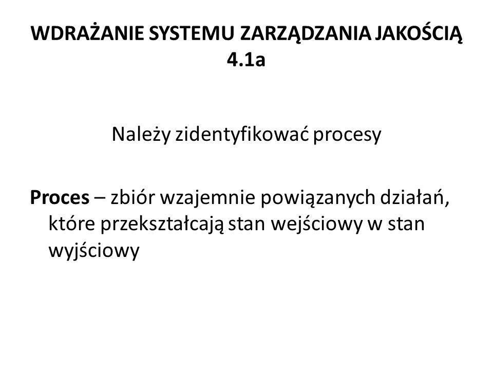 WDRAŻANIE SYSTEMU ZARZĄDZANIA JAKOŚCIĄ 4.1a