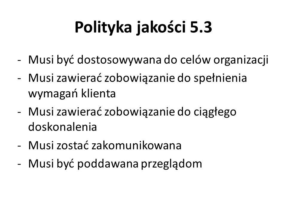 Polityka jakości 5.3 Musi być dostosowywana do celów organizacji