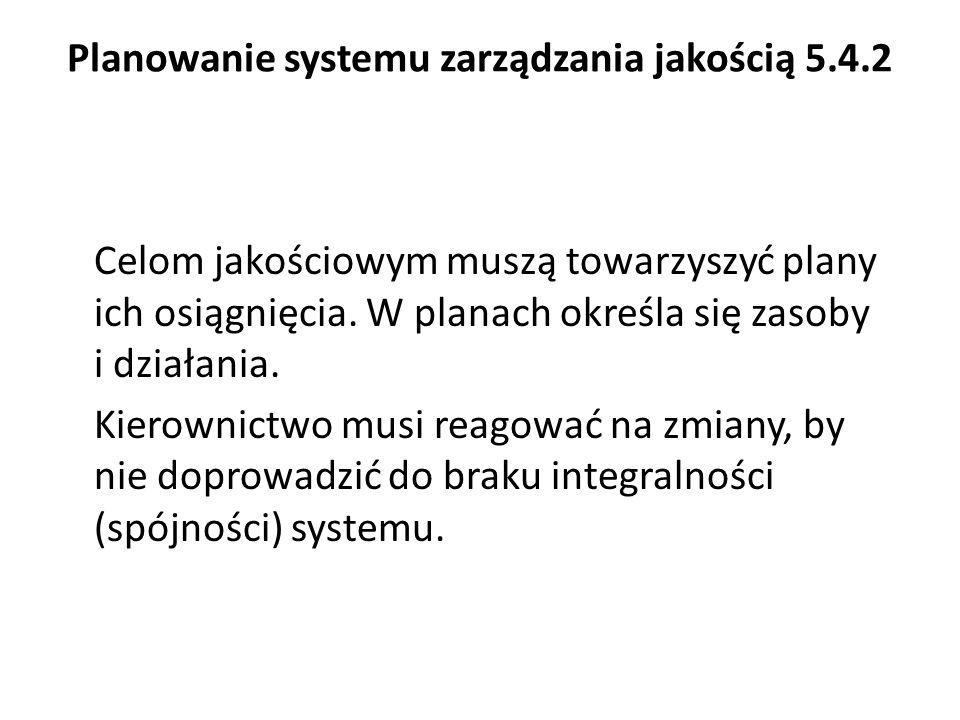 Planowanie systemu zarządzania jakością 5.4.2