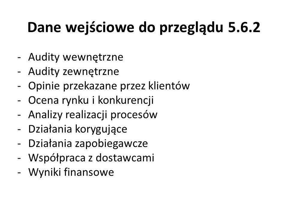 Dane wejściowe do przeglądu 5.6.2