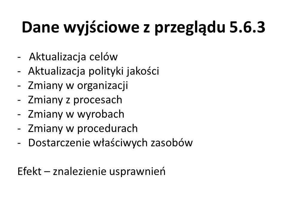 Dane wyjściowe z przeglądu 5.6.3